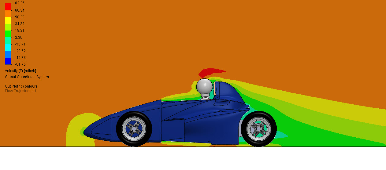 External Flow Simulation on a SAE CAR Body