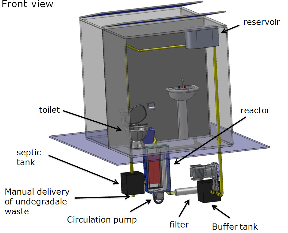 Reinventing the Toilet and Wastewater Treatment System