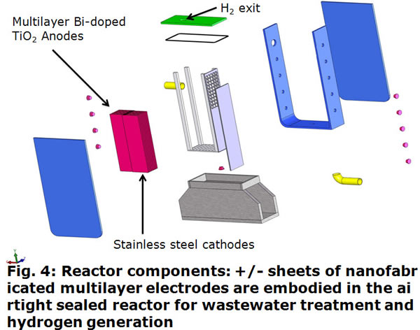 Reactor components