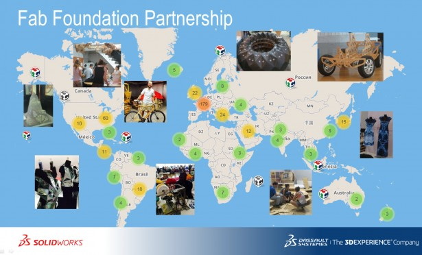 Fab Foundation SolidWorks Partnership
