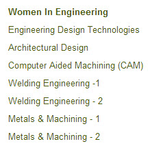 Engineering what are the main subjects in school