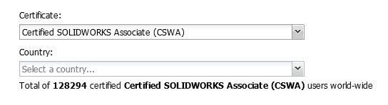 LOTS of CSWAs worldwide