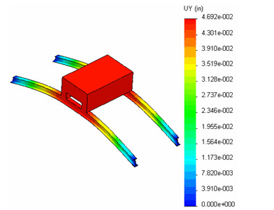SOLIDWORKS SImulation Frequency