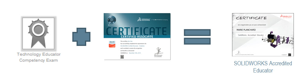 SOLIDWORKS Accredited Educator for STEM Instructors