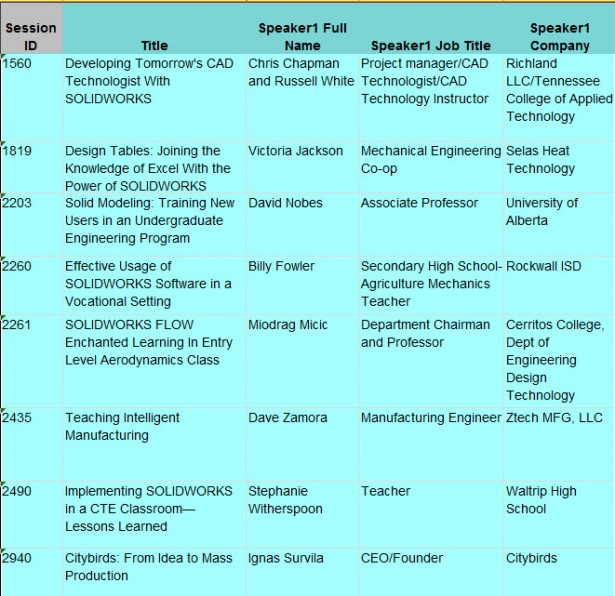 edu speakers