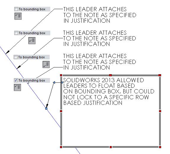 Note leader attachment