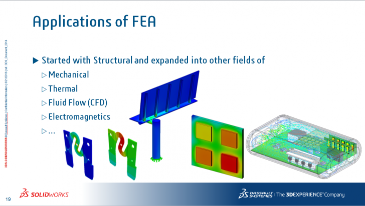 SOLIDWORKS Simulation Step-Up Series: An Engineering View of FEA