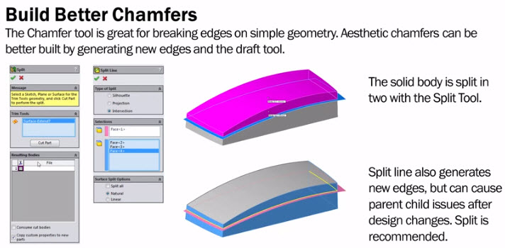 Surfaces & Splines | Cosmetic Chamfers