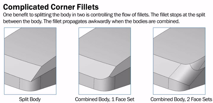Surfaces & Splines | Manual Filleting