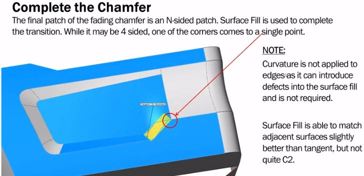 Surfaces & Splines | Fading Chamfer