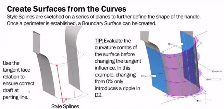 Surfaces & Splines | Handle Modeling I