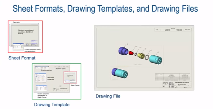 SOLIDWORKS Tech Tip: Selection Manager