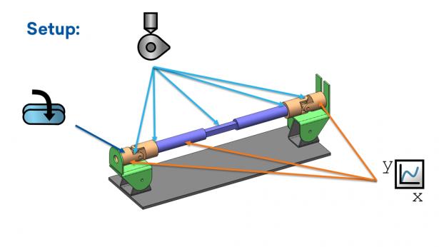 3D Model of U-Joint System Setup