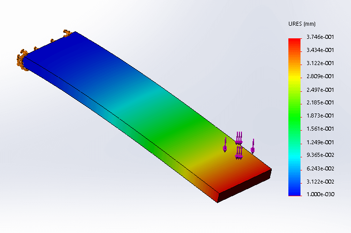 Activating and using SOLIDWORKS SimulationXpress