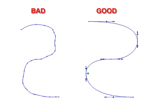 Smooth Sketching: Using Splines in the SOLIDWORKS Sketcher