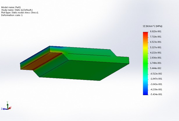Bending Stresses in Welded Plate Assembly