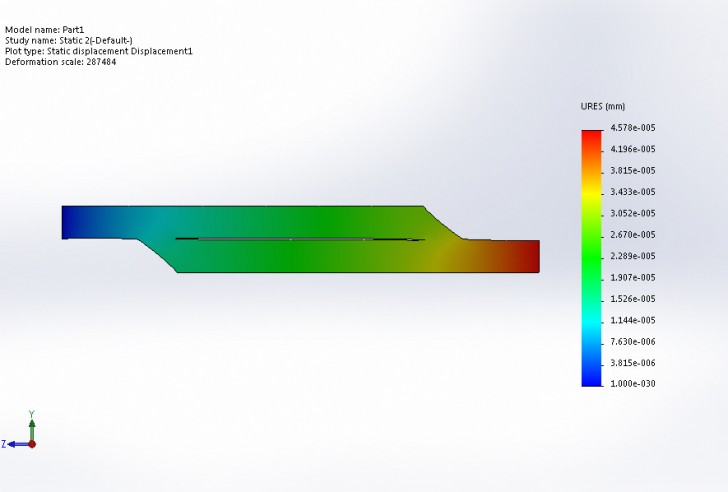 How Accurate is Your Finite Element Analysis – Part I
