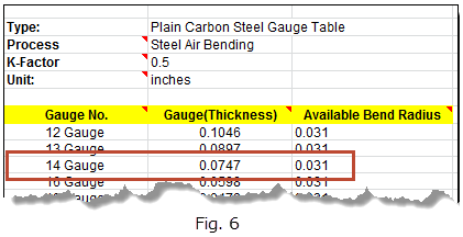 Spotlight on Features: Sheet Metal Bend and Gauge table ...