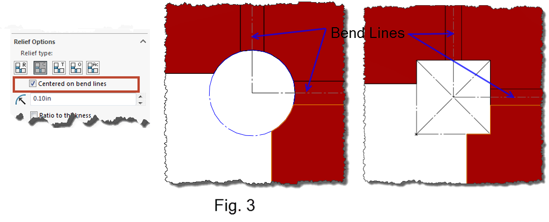 Fig3.1