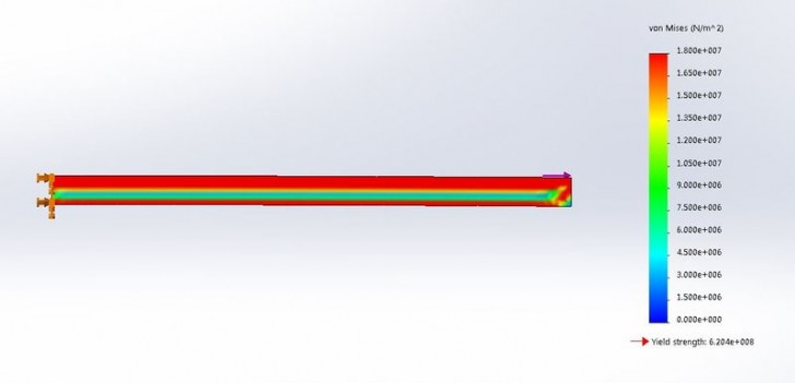 SOLIDWORKS Simulation: What is Stress and Strain?