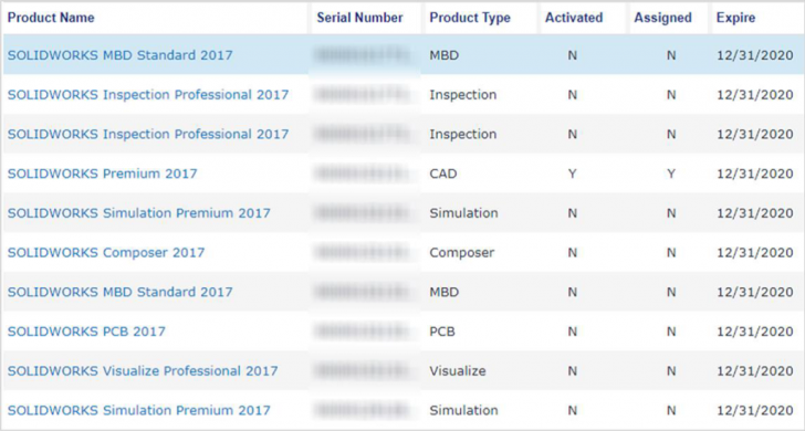 SOLIDWORKS 2018 What's New Admin Portal – The 5 W's
