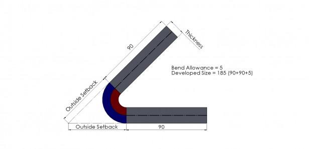 弯曲余量-SOLIDWORKS钣金工具3