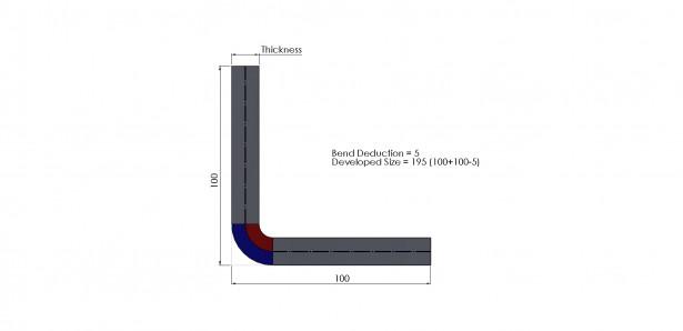 弯曲余量-SOLIDWORKS钣金工具5