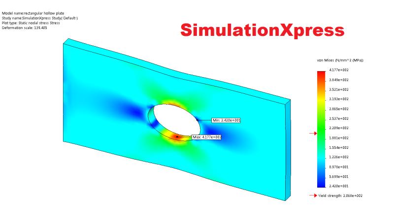 SimulationXpress