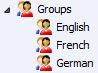 Language Groups