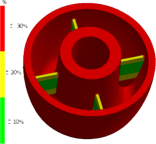Nominal Wall Thickness Inside Plastics Simulation