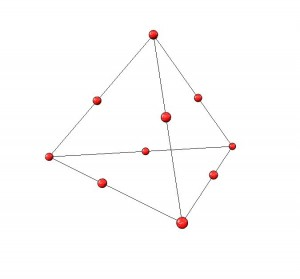 A solid ELEMENT with 10 NODES