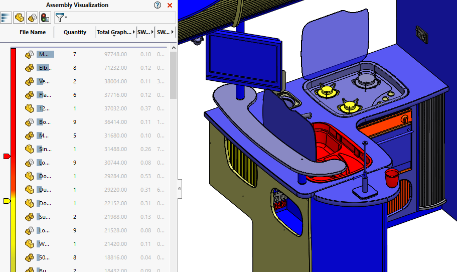 SOLIDWORKS assembly visualization