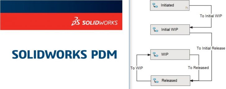 Optimize SOLIDWORKS PDM Vault Design for Save As & Copy Tree