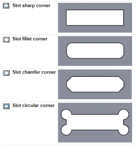 Slot Corners