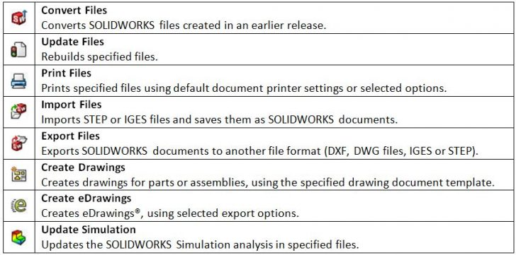 Automate your file exports with SOLIDWORKS Task Scheduler