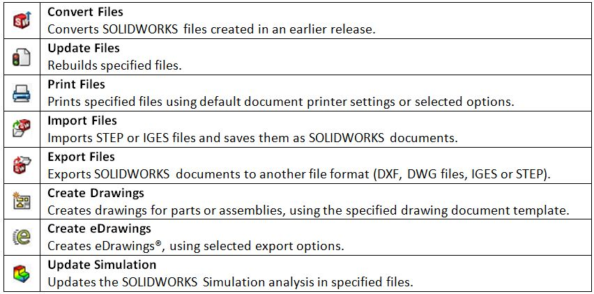 Task Scheduler functions overview