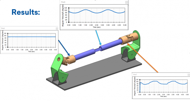 U-Joint System Subcase Results at 30 degrees and 0 degrees
