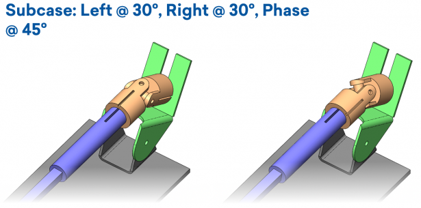 U-Joint System Subcase. 30 degrees Both Sides, Phase at 45 degrees