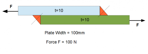 Study of Stresses on Weld Sections for a Welded Plate Structure