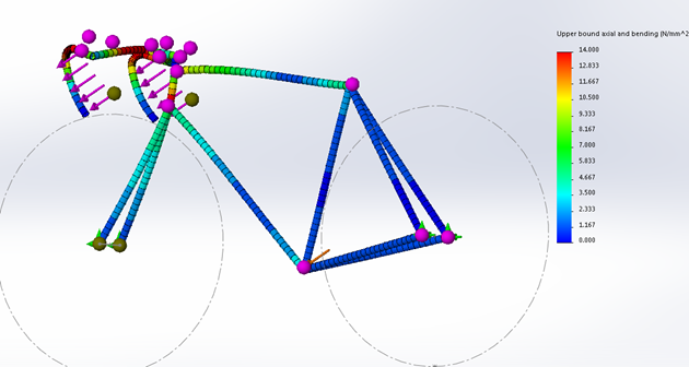 Bicycle Frame Design Using Solidworks Simulation
