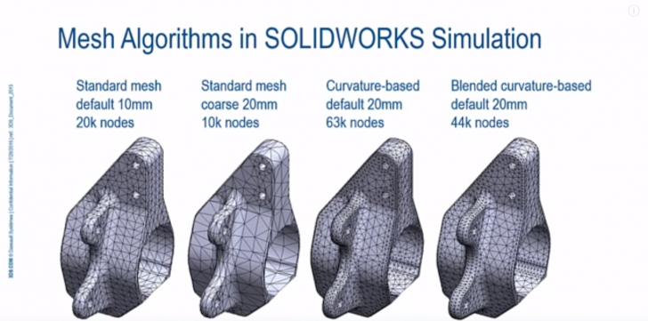 What's New 2017: Blended Curvature Based Mesher in SOLIDWORKS Simulation