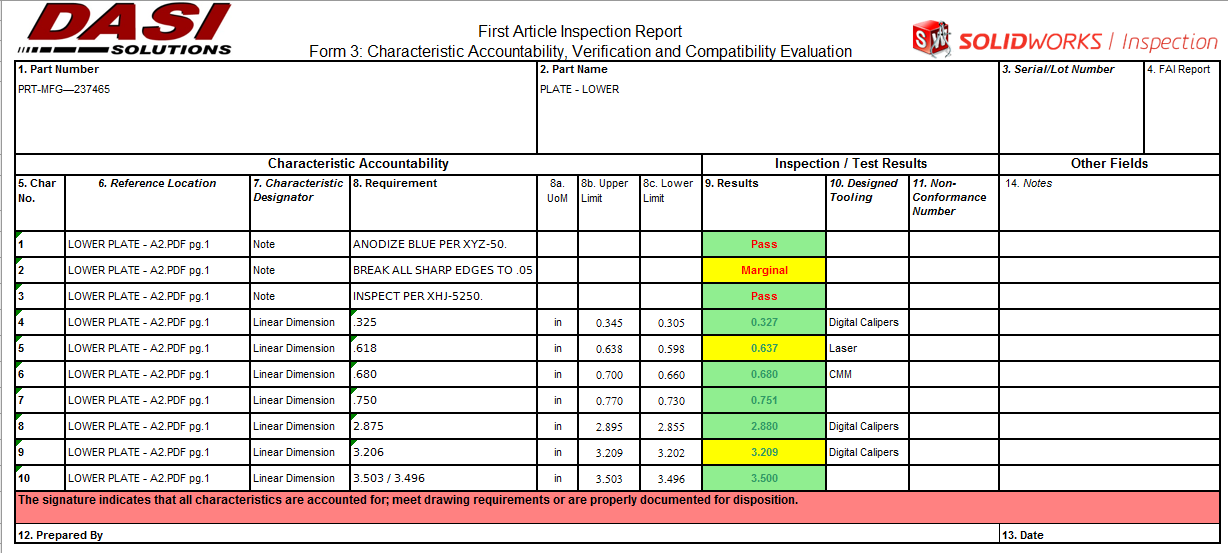 First Article Inspection Report Example