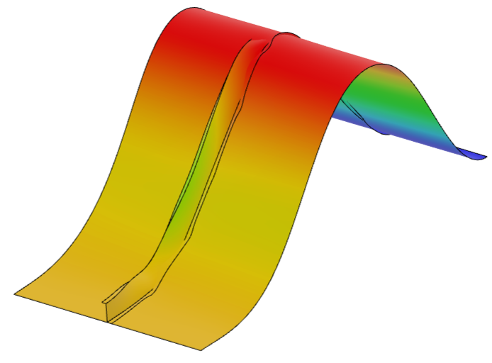 The World is Nonlinear: Solving Buckling and Postbuckling Analysis of a Reinforced Panel