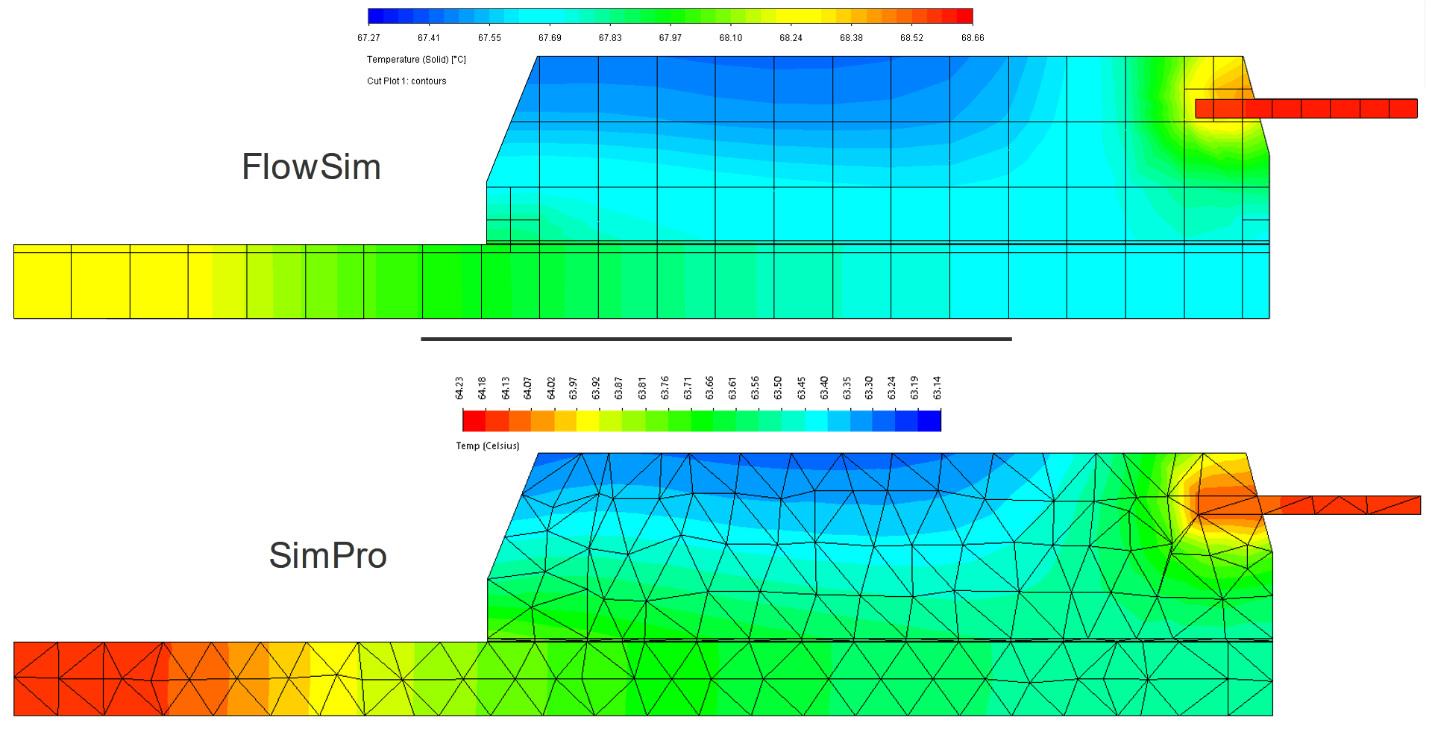 Flow Simulation's Thermal Analysis Capabilities - Part 1