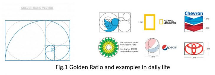 Another way to draw in SOLIDWORKS: Using Golden ratio