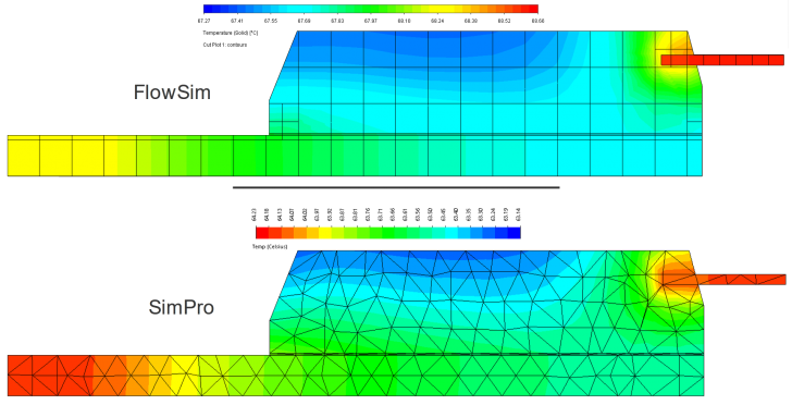 Flow Simulation's Thermal Analysis Capabilities – Part 1