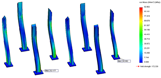SOLIDWORKS Simulation Quick Tip – Submodeling