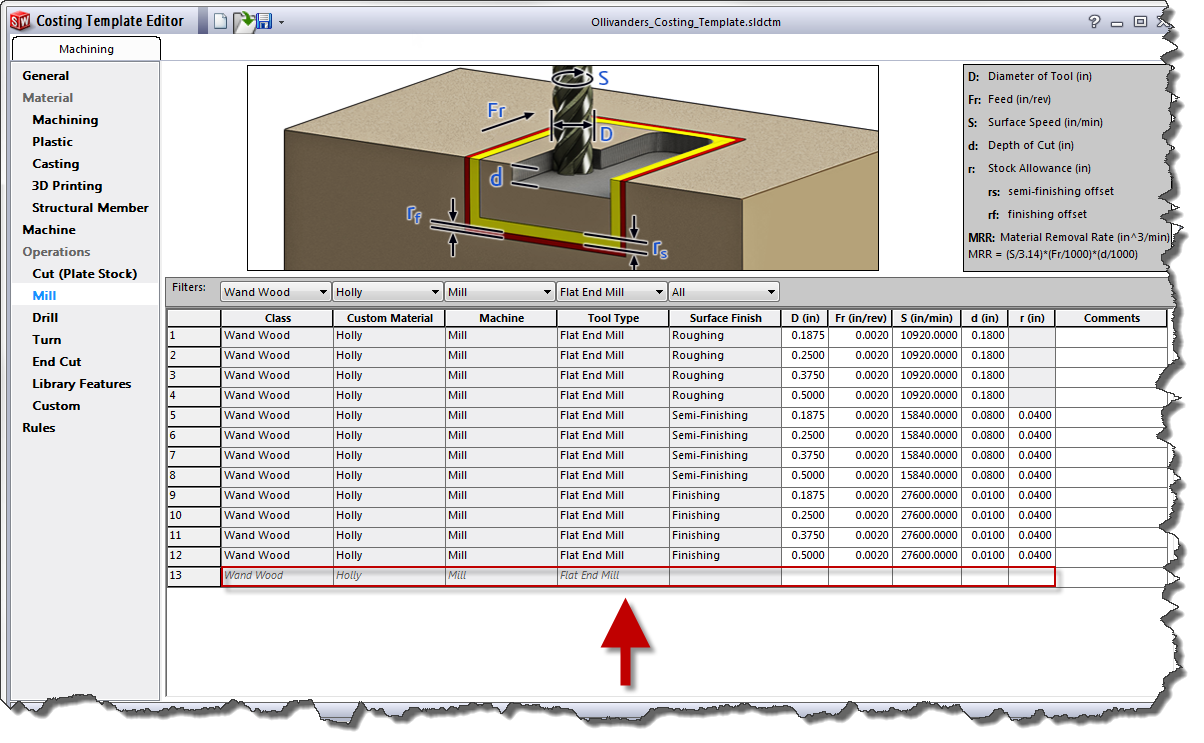 The Magic of Costing: Customizing for Materials in SOLIDWORKS