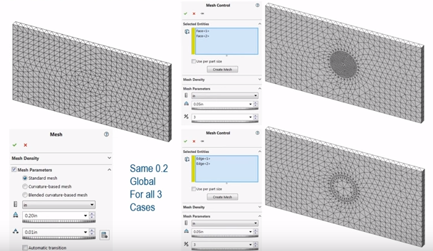 SOLIDWORKS Simulation Step-Up Series: Meshing