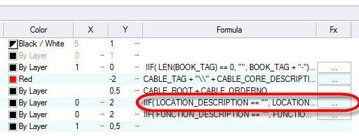 Location description formula